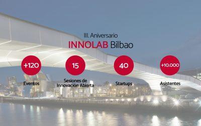 INNOLAB Bilbao: tres años impulsando la Innovación Abierta y la tecnología como palanca de transformación